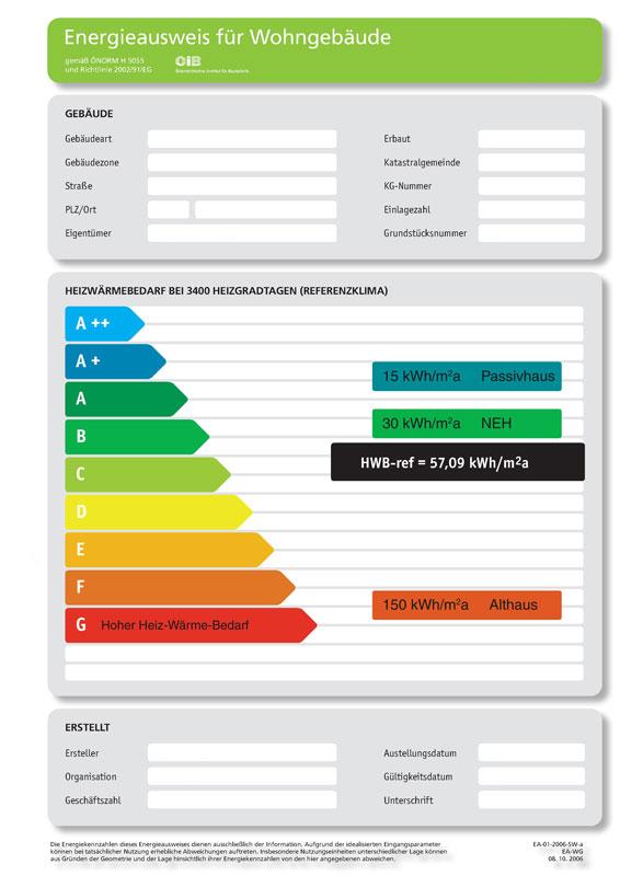 Energieausweis von Creativ Wohnbau Kofler